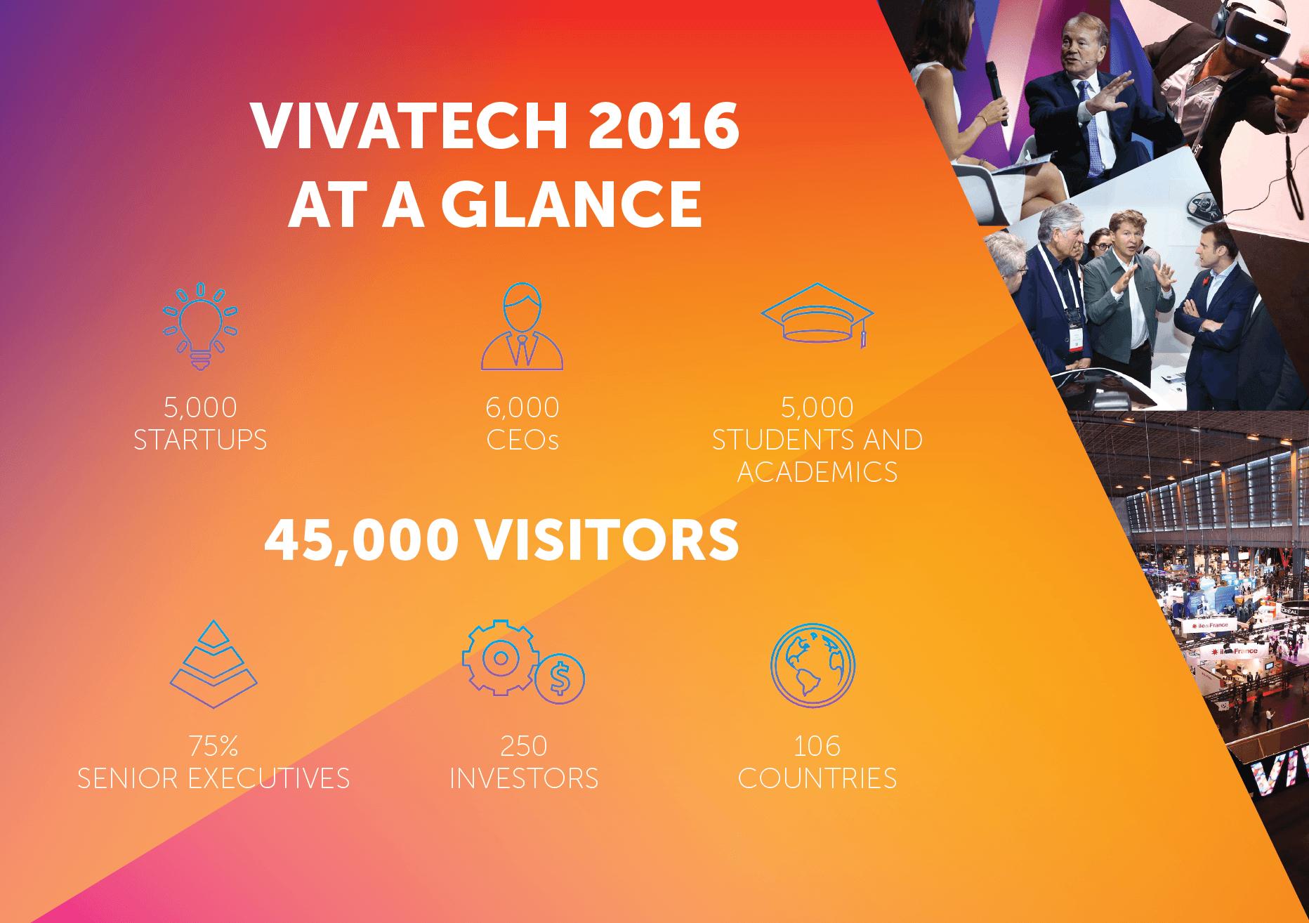 VivaTech, retour sur 2016