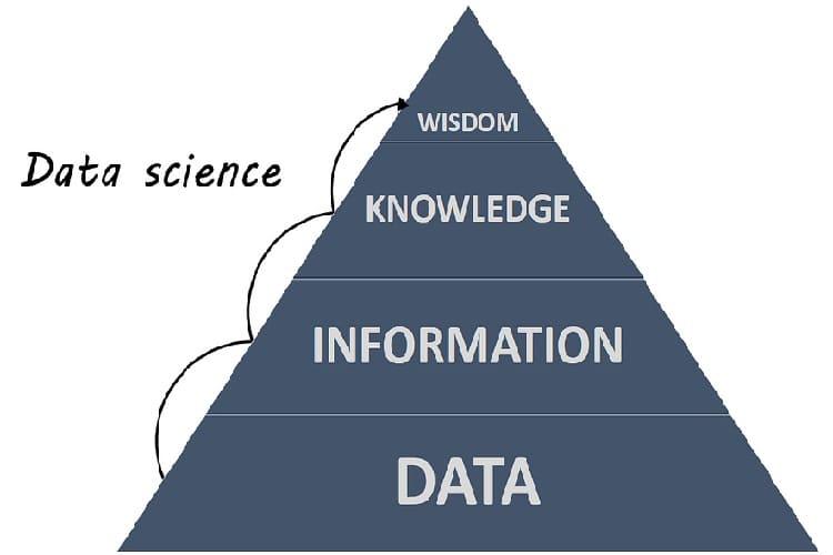 IA, data science et RH