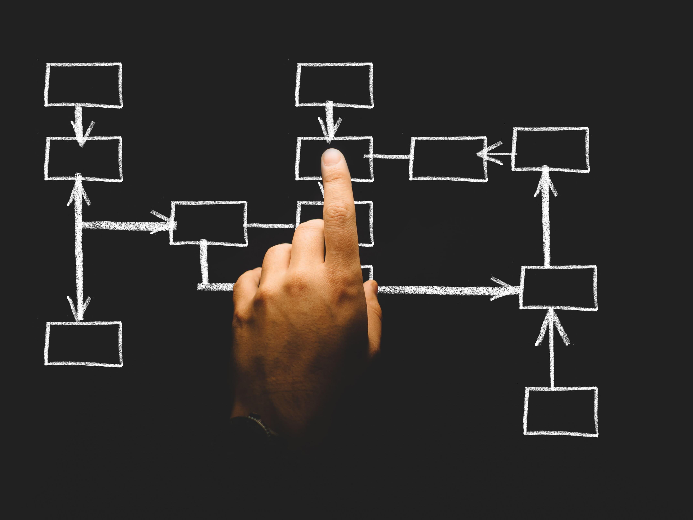 Réinventer les organisations