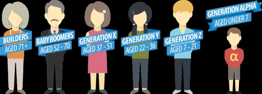 Les générations bientôt à court de lettres ?